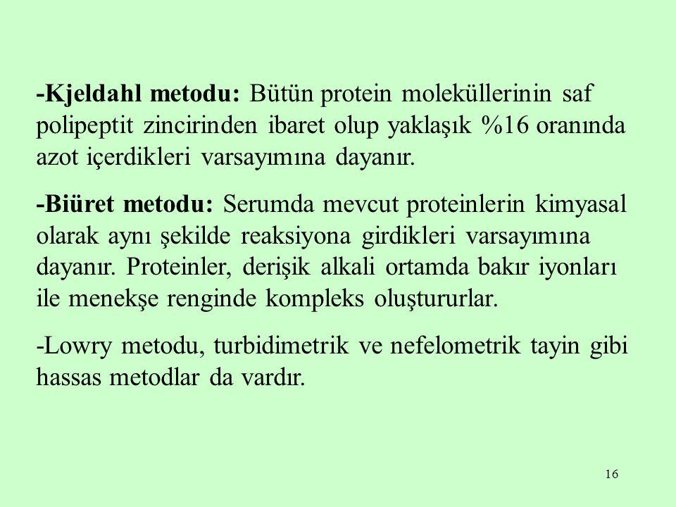 16 -Kjeldahl metodu: Bütün protein moleküllerinin saf polipeptit zincirinden ibaret olup yaklaşık %16 oranında azot içerdikleri varsayımına dayanır. -