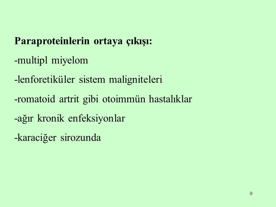 9 Paraproteinlerin ortaya çıkışı: -multipl miyelom -lenforetiküler sistem maligniteleri -romatoid artrit gibi otoimmün hastalıklar -ağır kronik enfeks