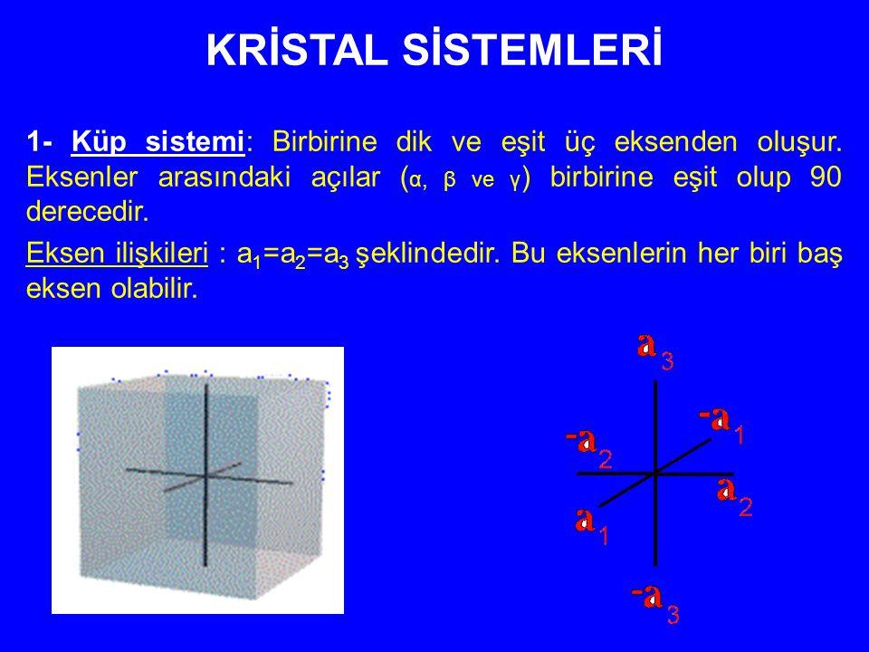 KRİSTAL SİSTEMLERİ 1- Küp sistemi: Birbirine dik ve eşit üç eksenden oluşur. Eksenler arasındaki açılar ( α, β ve γ ) birbirine eşit olup 90 derecedir