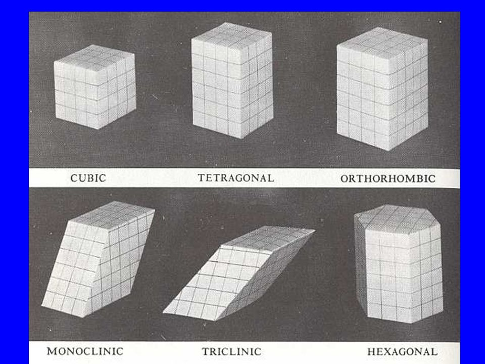 Kristal yüzeyi: Bir kristalin yüzeyleri, üçgen, dörtgen, beşgen gibi düz ve düzlemsel geometrik şekillerden oluşur.