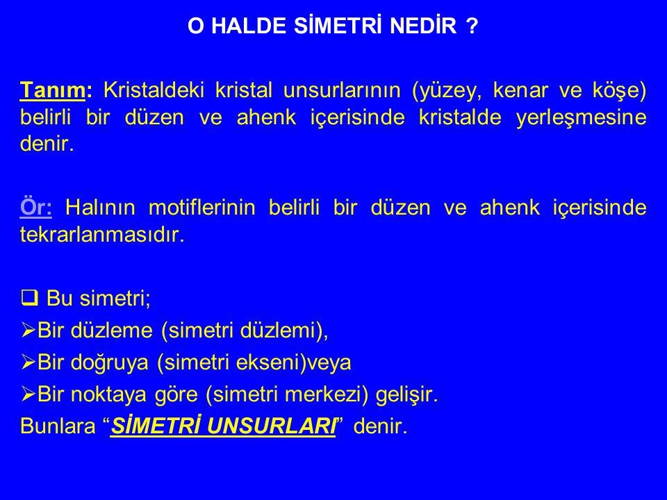 SİMETRİ UNSURLARI 1.