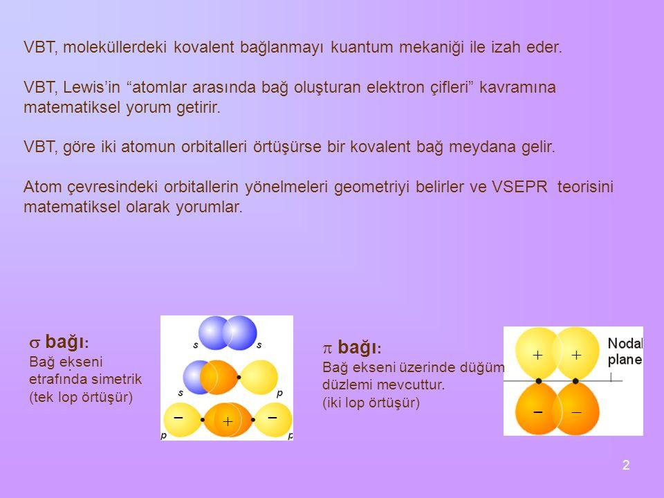13 3s 3p Cl Cl* F 2s2p F 2s2p F 2s2p 3d Hypervalent molecules ClF 3