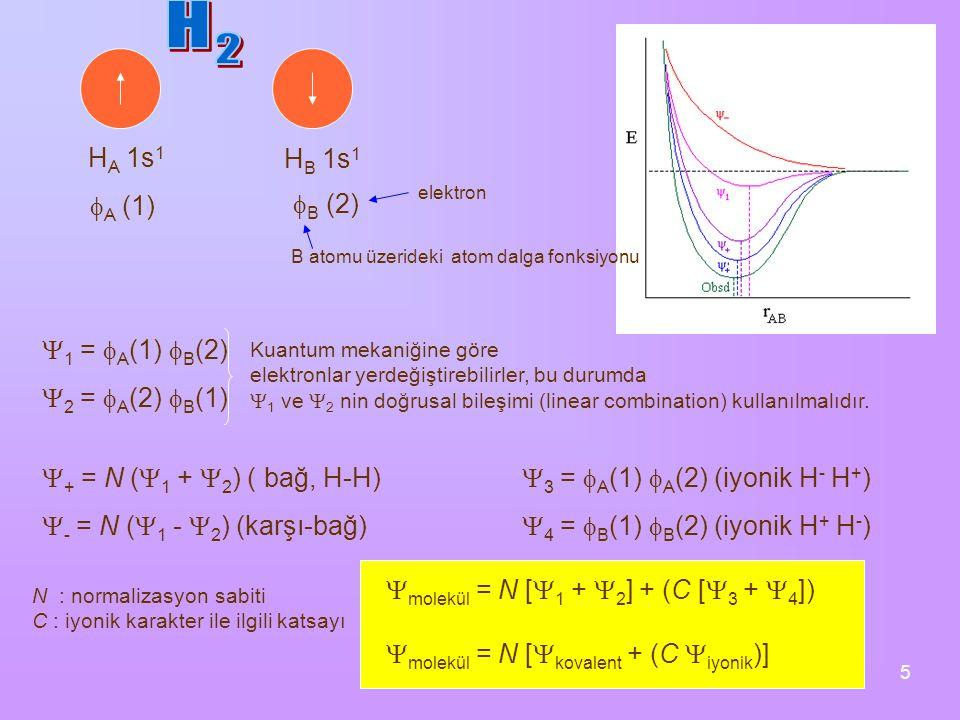6 Hibritleşme (Hybridization) Hibrit orbitalleri atom orbitallerinin karışımıdır.