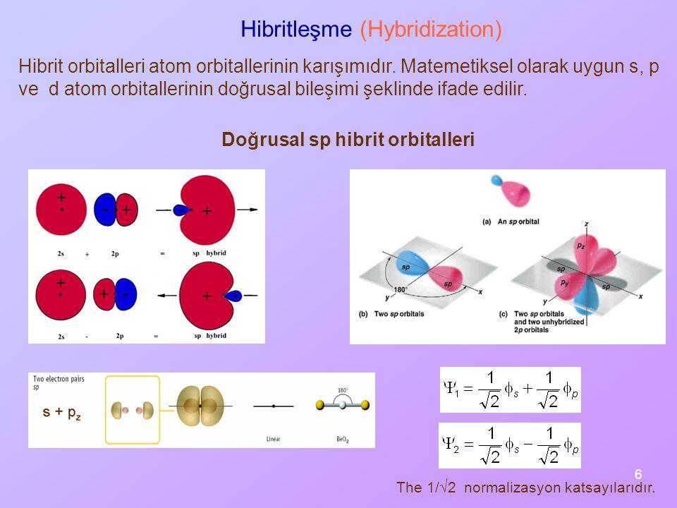 6 Hibritleşme (Hybridization) Hibrit orbitalleri atom orbitallerinin karışımıdır. Matemetiksel olarak uygun s, p ve d atom orbitallerinin doğrusal bil