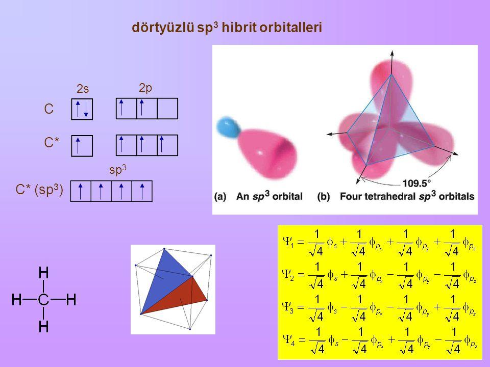 8 2s 2p C C* dörtyüzlü sp 3 hibrit orbitalleri sp 3 C* (sp 3 )
