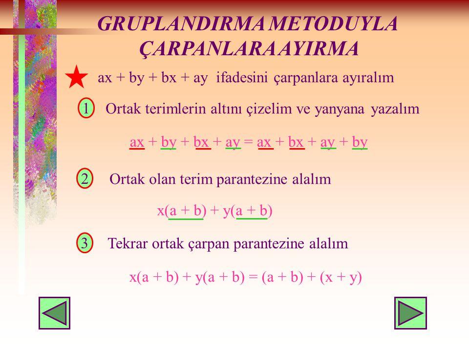 GRUPLANDIRMA METODUYLA ÇARPANLARA AYIRMA ax + by + bx + ay ifadesini çarpanlara ayıralım 1 Ortak terimlerin altını çizelim ve yanyana yazalım ax + by + bx + ay = ax + bx + ay + by 3 2 Ortak olan terim parantezine alalım x(a + b) + y(a + b) Tekrar ortak çarpan parantezine alalım x(a + b) + y(a + b) = (a + b) + (x + y)