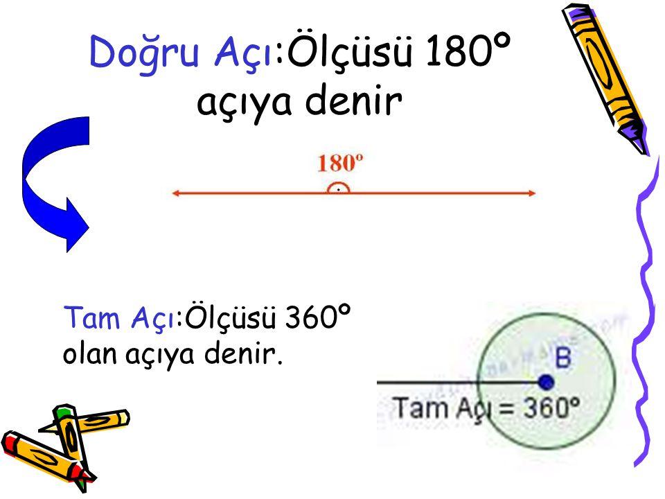 8 Tümler Açı:İki açının ölçüleri toplamı 90º olan açıya denir.