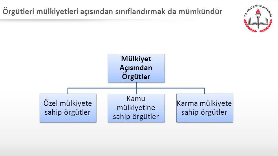 Örgütleri mülkiyetleri açısından sınıflandırmak da mümkündür: Mülkiyet Açısından Örgütler Özel mülkiyete sahip örgütler Kamu mülkiyetine sahip örgütle