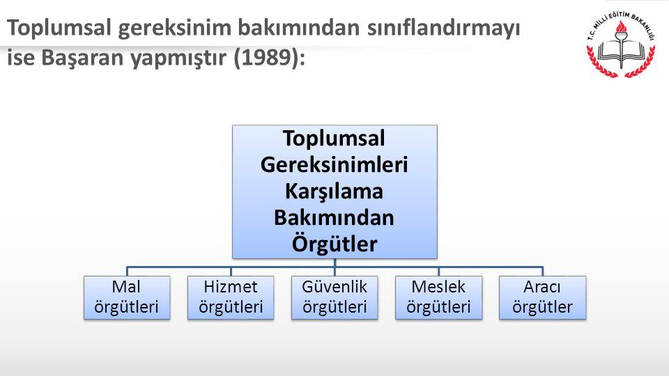 Toplumsal gereksinim bakımından sınıflandırmayı ise Başaran yapmıştır (1989): Toplumsal Gereksinimleri Karşılama Bakımından Örgütler Mal örgütleri Hiz