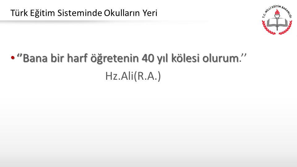''Bana bir harf öğretenin 40 yıl kölesi olurum ''Bana bir harf öğretenin 40 yıl kölesi olurum.'' Hz.Ali(R.A.) Türk Eğitim Sisteminde Okulların Yeri