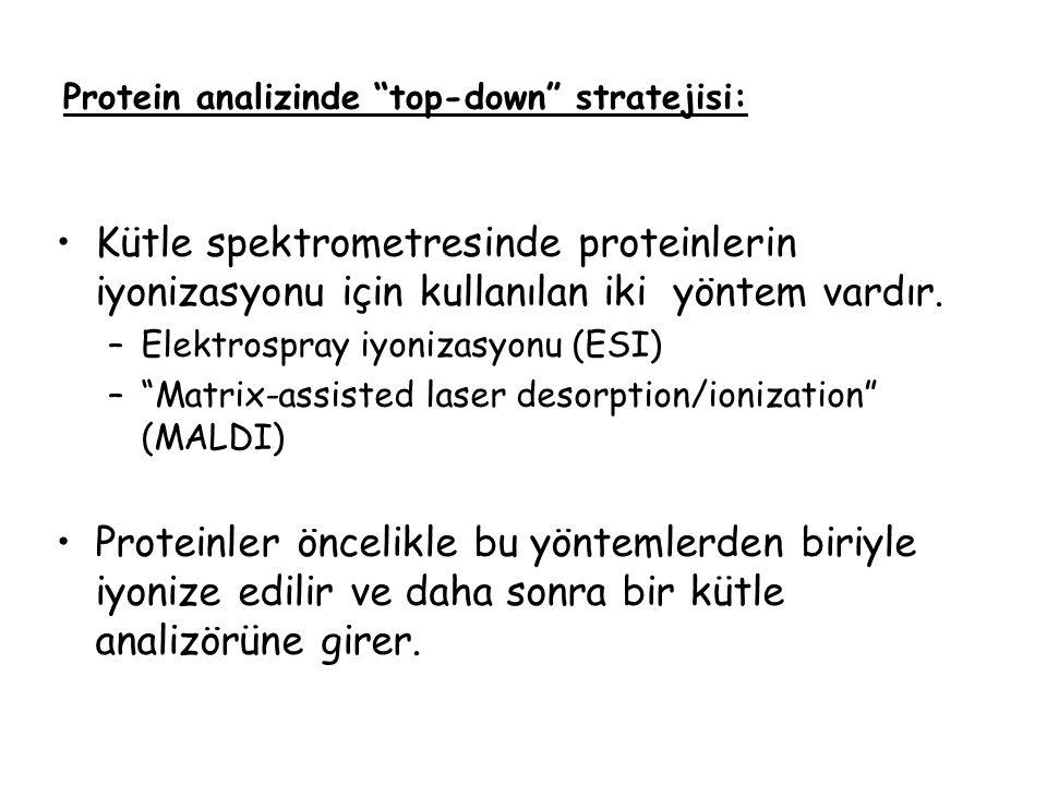 Protein analizinde top-down stratejisi: Kütle spektrometresinde proteinlerin iyonizasyonu için kullanılan iki yöntem vardır.