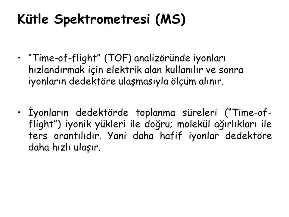 Kütle Spektrometresi (MS) Time-of-flight (TOF) analizöründe iyonları hızlandırmak için elektrik alan kullanılır ve sonra iyonların dedektöre ulaşmasıyla ölçüm alınır.
