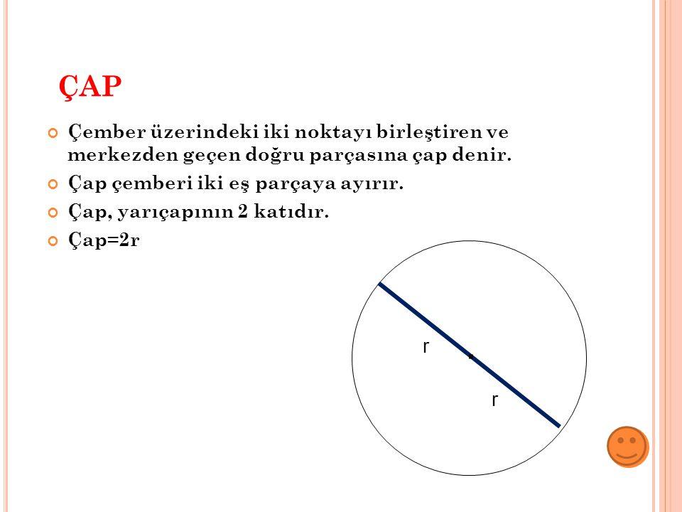 ÇAP Çember üzerindeki iki noktayı birleştiren ve merkezden geçen doğru parçasına çap denir. Çap çemberi iki eş parçaya ayırır. Çap, yarıçapının 2 katı