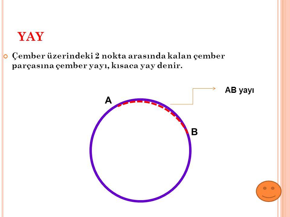YAY Çember üzerindeki 2 nokta arasında kalan çember parçasına çember yayı, kısaca yay denir. AB yayı A B