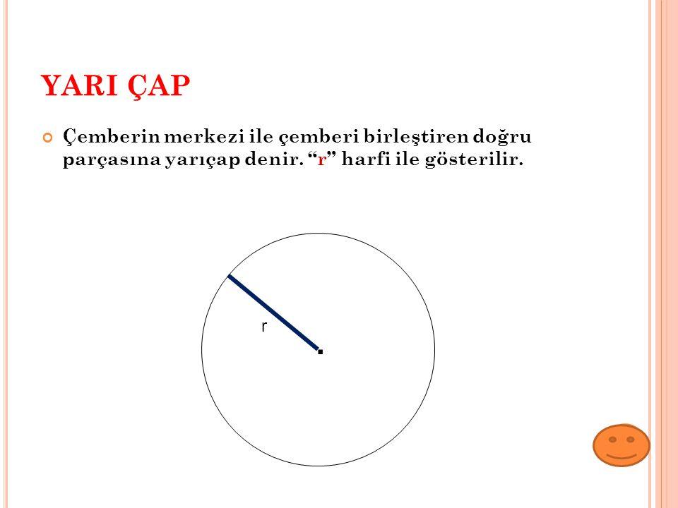 """YARI ÇAP Çemberin merkezi ile çemberi birleştiren doğru parçasına yarıçap denir. """"r"""" harfi ile gösterilir.. r"""