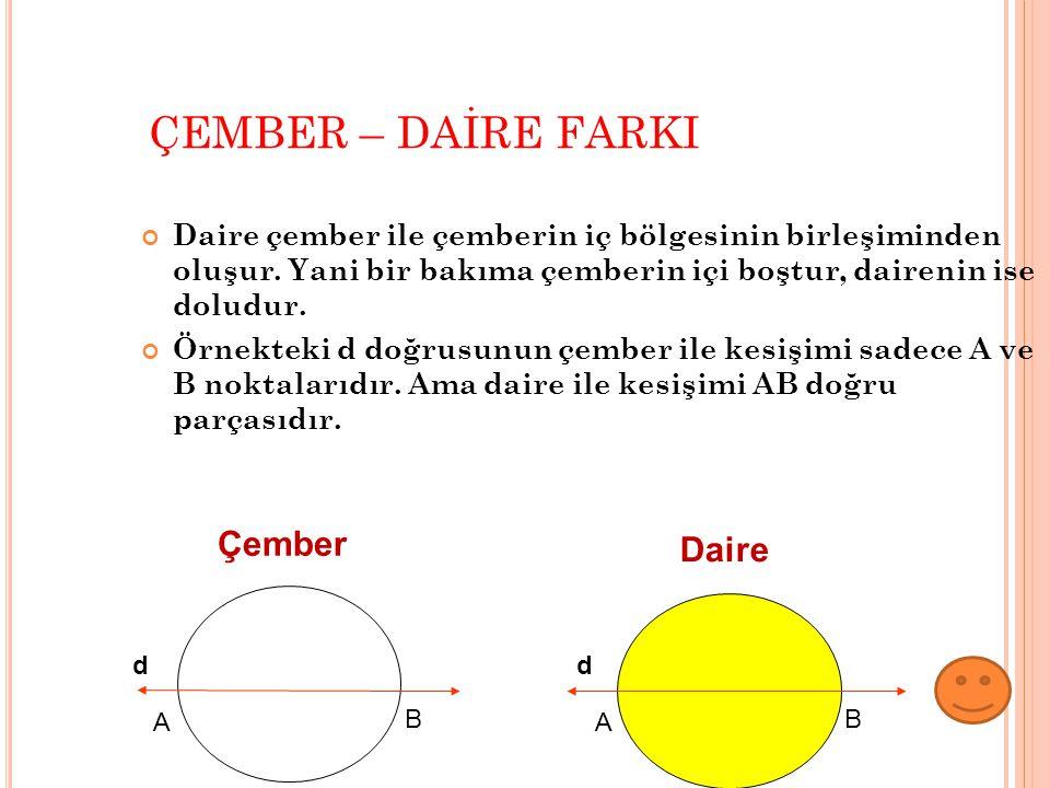 ÇEMBER – DAİRE FARKI Daire çember ile çemberin iç bölgesinin birleşiminden oluşur. Yani bir bakıma çemberin içi boştur, dairenin ise doludur. Örnektek