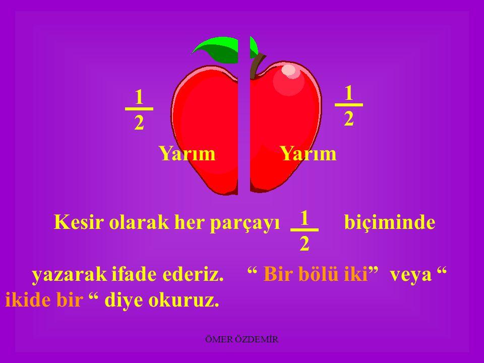 ÖMER ÖZDEMİR Aşağıda bir tam elma eş parçalara ayrılmıştır. Kesir adı verilen sayı çeşidi ile gösterilmiştir. Elma iki eş parçaya bölünmüş, her parça