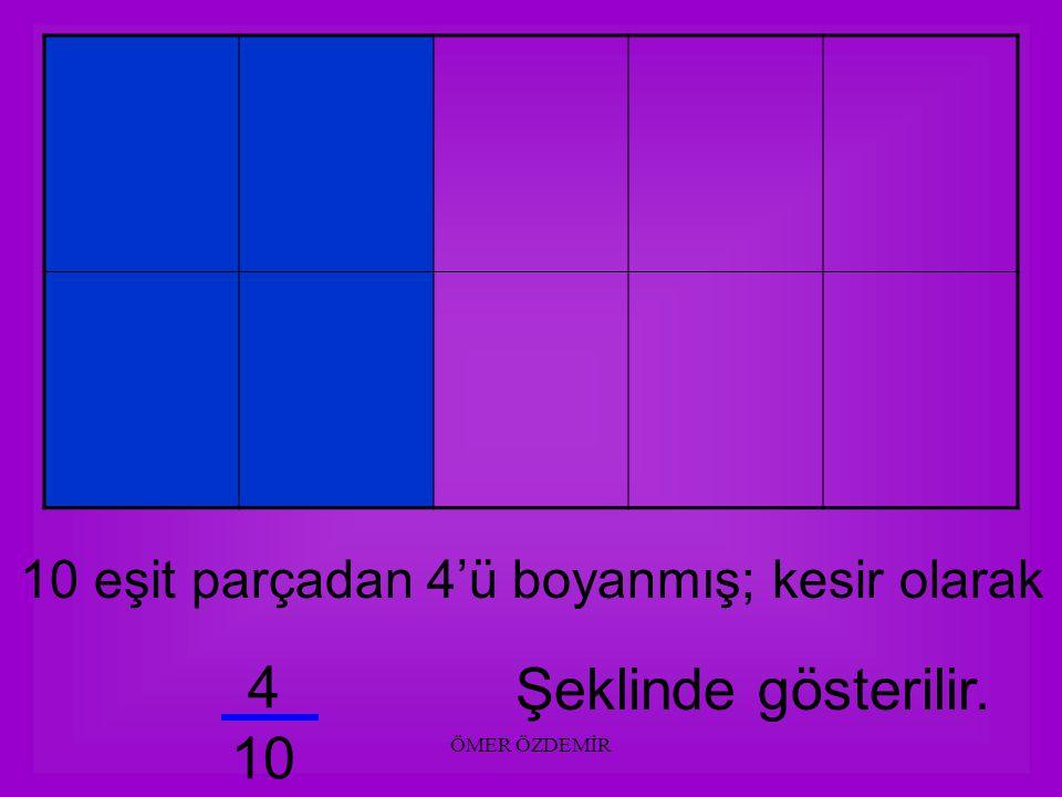 ÖMER ÖZDEMİR 5 eşit parçadan ikisi boyanmış kesir olarak 2 5 Şeklinde gösterilir.