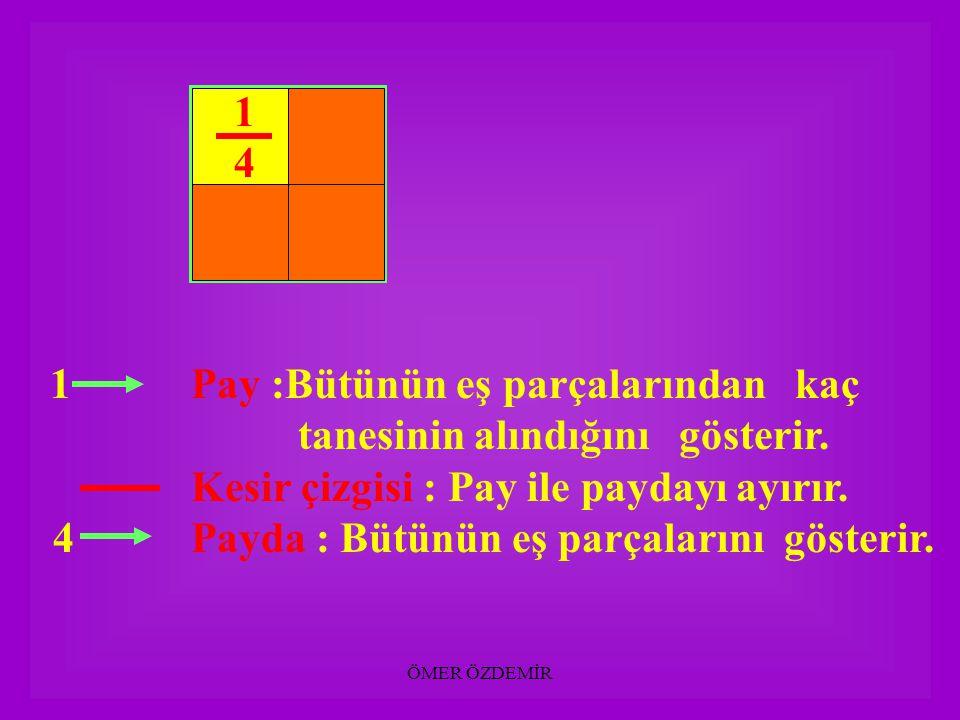"""ÖMER ÖZDEMİR Yandaki şekilde bir bütün dört eş parçaya bölünmüş ok işareti ile gösterilen kesir bütünün biçiminde yazılır """"Bir bölü dört """" veya """" Dört"""