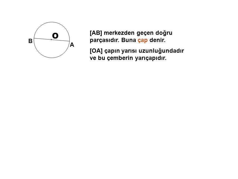 O A B [AB] merkezden geçen doğru parçasıdır. Buna çap denir. [OA] çapın yarısı uzunluğundadır ve bu çemberin yarıçapıdır.