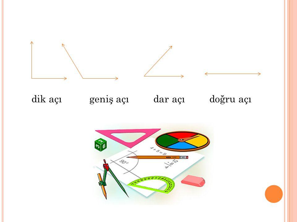 dik açı geniş açı dar açı doğru açı