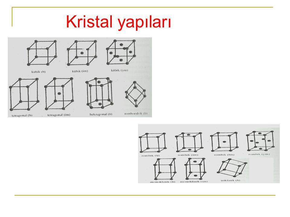 Kristal yapıları