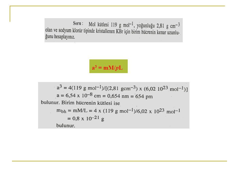 a 3 = mM/pL