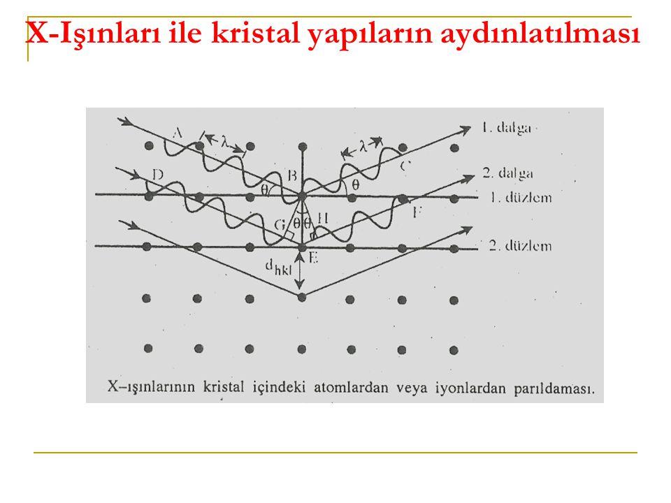 X-Işınları ile kristal yapıların aydınlatılması