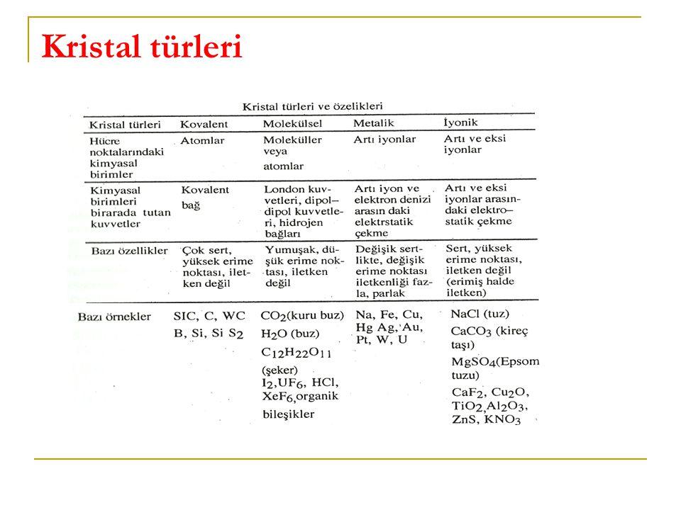 Kristal türleri