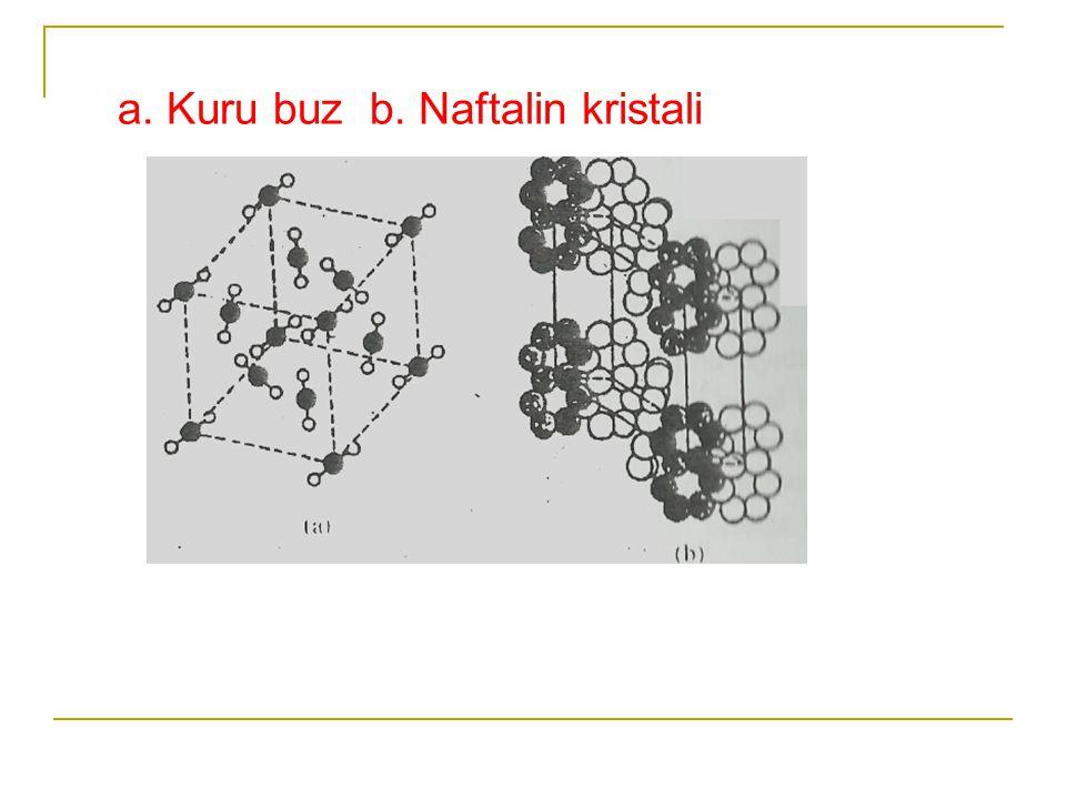 a. Kuru buz b. Naftalin kristali