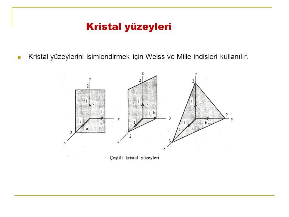Kristal yüzeylerini isimlendirmek için Weiss ve Mille indisleri kullanılır. Kristal yüzeyleri