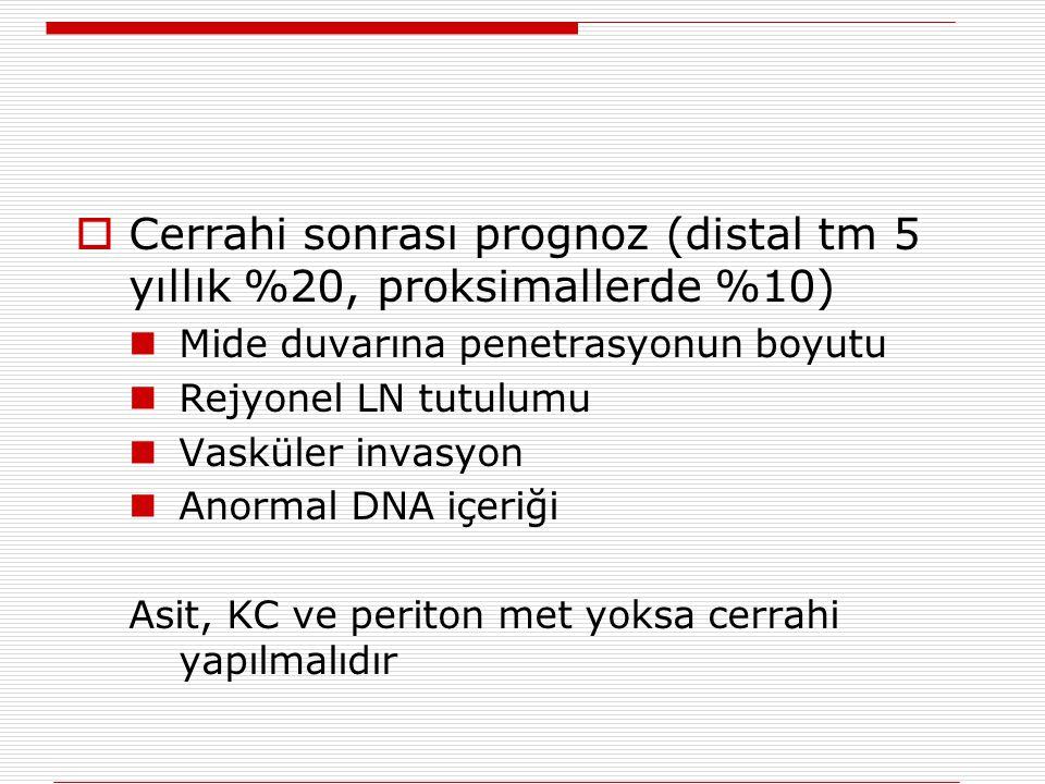  Cerrahi sonrası prognoz (distal tm 5 yıllık %20, proksimallerde %10) Mide duvarına penetrasyonun boyutu Rejyonel LN tutulumu Vasküler invasyon Anorm