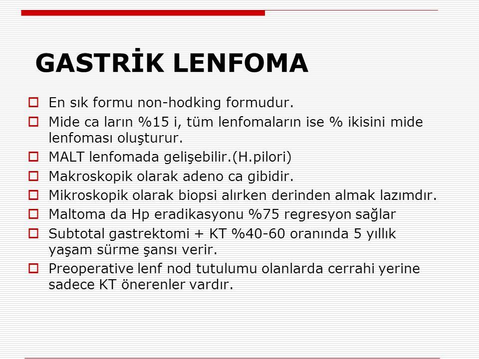 GASTRİK LENFOMA  En sık formu non-hodking formudur.  Mide ca ların %15 i, tüm lenfomaların ise % ikisini mide lenfoması oluşturur.  MALT lenfomada