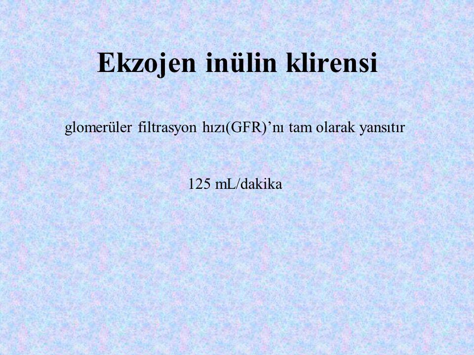 Ekzojen inülin klirensi glomerüler filtrasyon hızı(GFR)'nı tam olarak yansıtır 125 mL/dakika