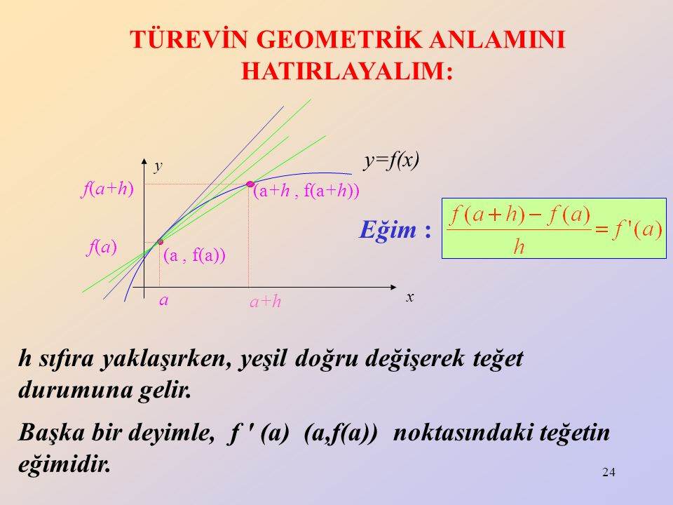24 y=f(x) TÜREVİN GEOMETRİK ANLAMINI HATIRLAYALIM: y x (a, f(a)) a f(a)f(a) (a+h, f(a+h)) a+h f(a+h) Eğim : h sıfıra yaklaşırken, yeşil doğru değişere