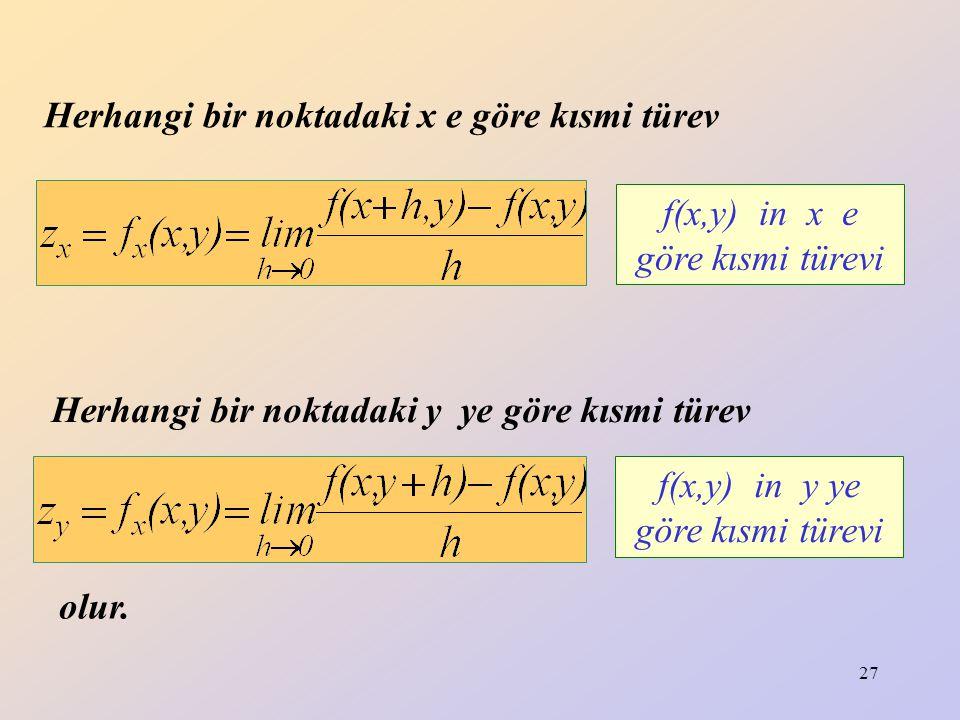 27 olur. f(x,y) in x e göre kısmi türevi f(x,y) in y ye göre kısmi türevi Herhangi bir noktadaki x e göre kısmi türev Herhangi bir noktadaki y ye göre