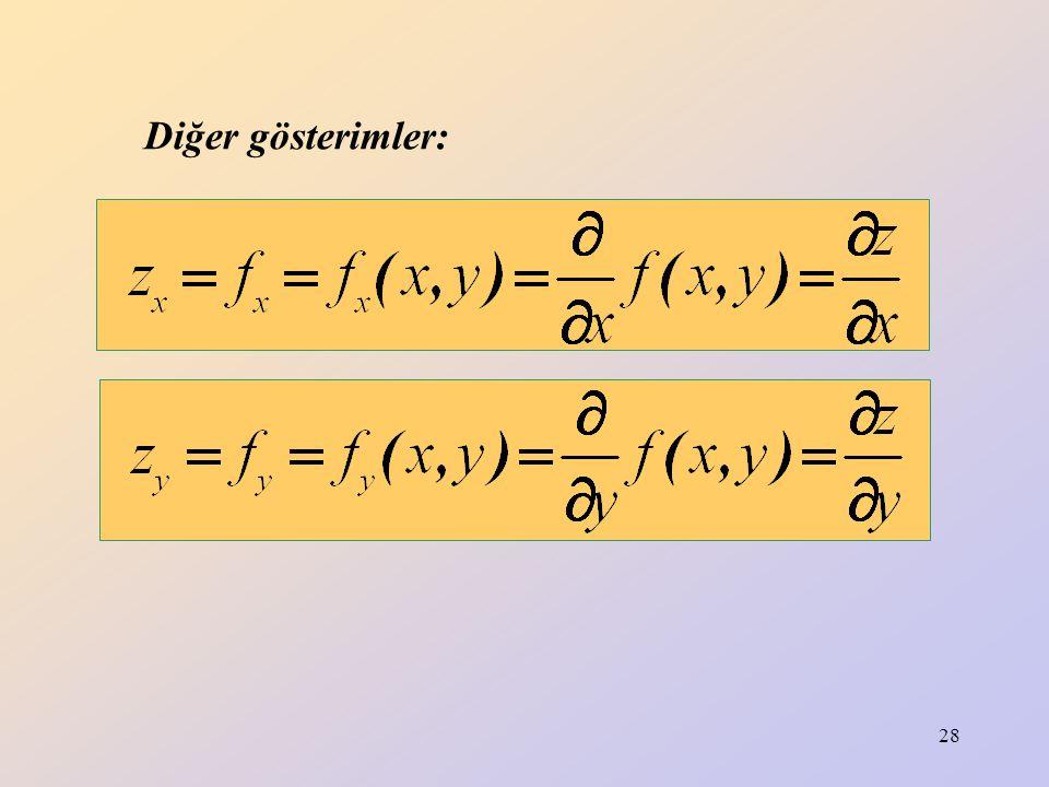 29 GEOMETRİK YORUM: z y x (a+h, b, 0) (a+h,b, f(a+h, b)) (a, b, 0) (a,b, f(a, b)) z = f(x, y) Eğim : z = f(x, b) f x (a,b) türevi, (x,b) noktası x - ekseni doğrultusunda değişirken z=f(x,b) nin nasıl değiştiğini gösterir.