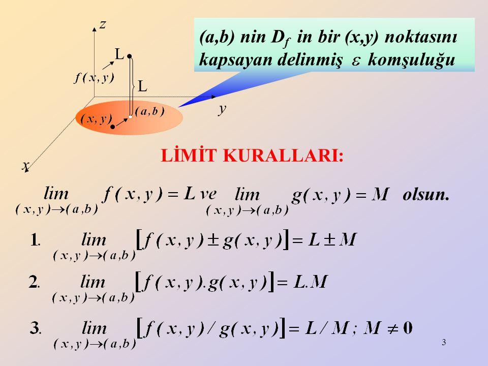 4 SÜREKLİLİK: ise f(x,y) fonksiyonu (a,b) noktasında süreklidir denir. Örnek:
