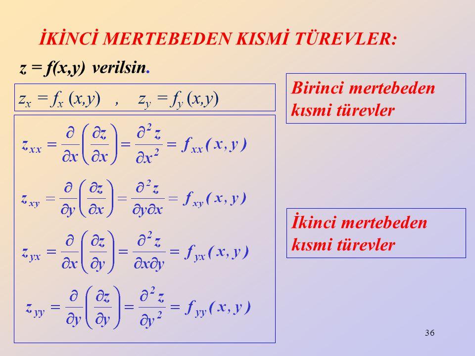 36 İKİNCİ MERTEBEDEN KISMİ TÜREVLER: z = f(x,y) verilsin. z x = f x (x,y), z y = f y (x,y) Birinci mertebeden kısmi türevler İkinci mertebeden kısmi t