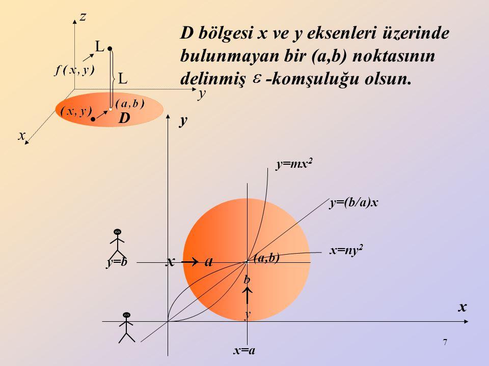 7 z y x L L D x y (a,b) x=a y=b y=(b/a)x y=mx 2 x=ny 2 D bölgesi x ve y eksenleri üzerinde bulunmayan bir (a,b) noktasının delinmiş -komşuluğu olsun.