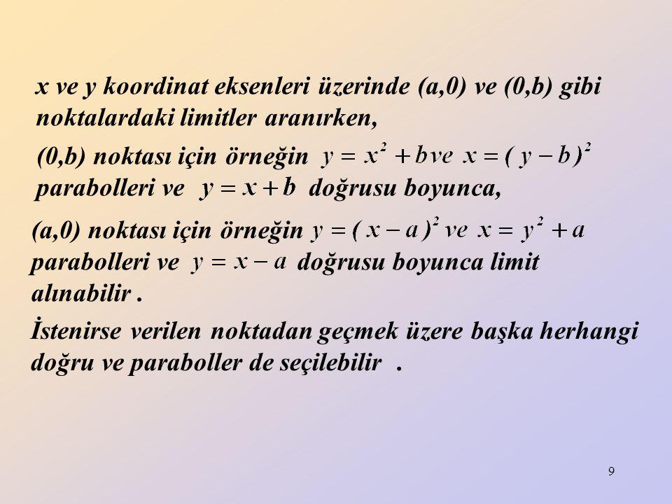9 x ve y koordinat eksenleri üzerinde (a,0) ve (0,b) gibi noktalardaki limitler aranırken, (0,b) noktası için örneğin parabolleri ve doğrusu boyunca,