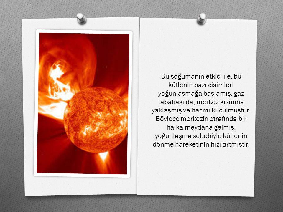 İ lkin dünya, güne ş ve öbür gezegenlerle birlikte bir bütün kütle halinde bulunuyordu. Merkezi parlak olan bu kütlenin çevresi gaz ve buhar molekülle