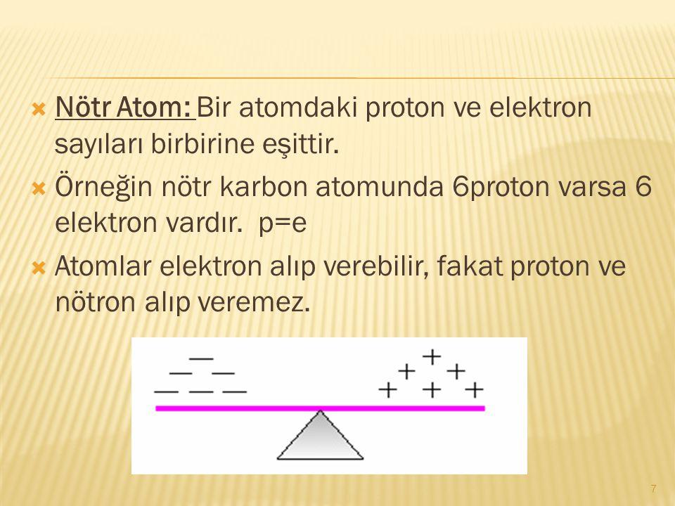  Nötr Atom: Bir atomdaki proton ve elektron sayıları birbirine eşittir.  Örneğin nötr karbon atomunda 6proton varsa 6 elektron vardır. p=e  Atomlar