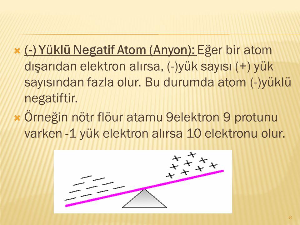  (-) Yüklü Negatif Atom (Anyon): Eğer bir atom dışarıdan elektron alırsa, (-)yük sayısı (+) yük sayısından fazla olur. Bu durumda atom (-)yüklü negat