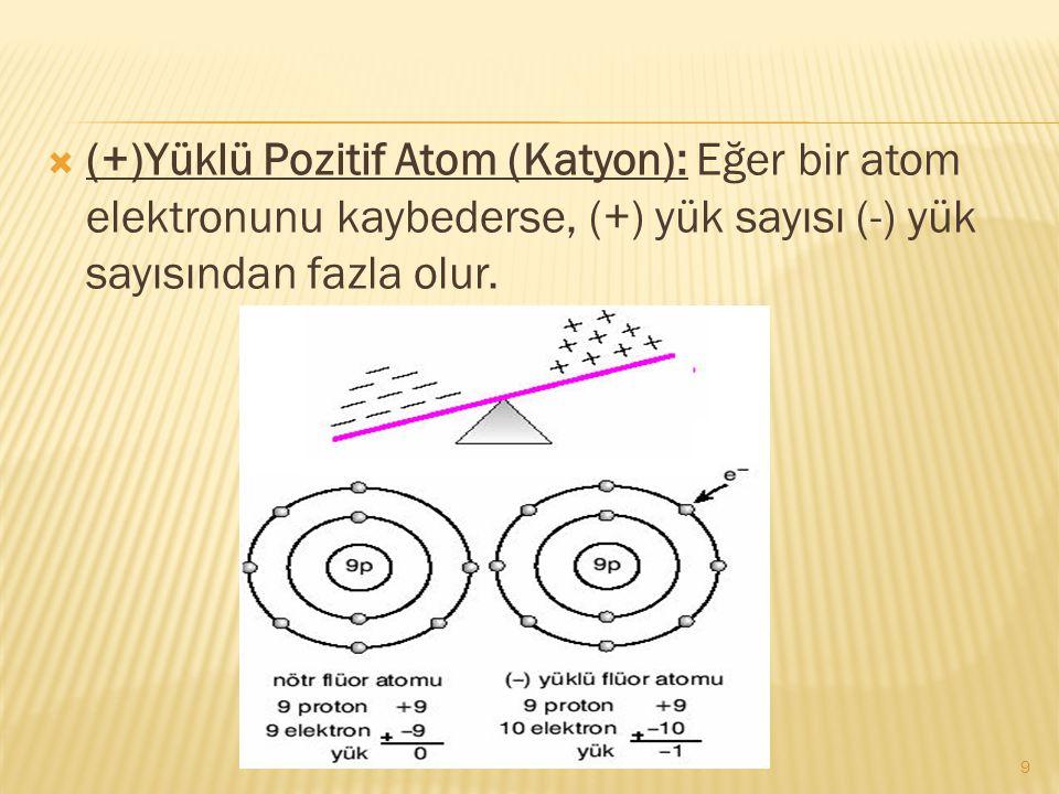  (+)Yüklü Pozitif Atom (Katyon): Eğer bir atom elektronunu kaybederse, (+) yük sayısı (-) yük sayısından fazla olur. 9