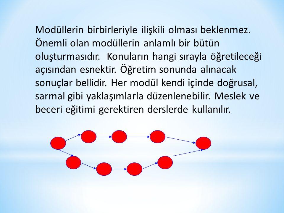 Modüllerin birbirleriyle ilişkili olması beklenmez. Önemli olan modüllerin anlamlı bir bütün oluşturmasıdır. Konuların hangi sırayla öğretileceği açıs