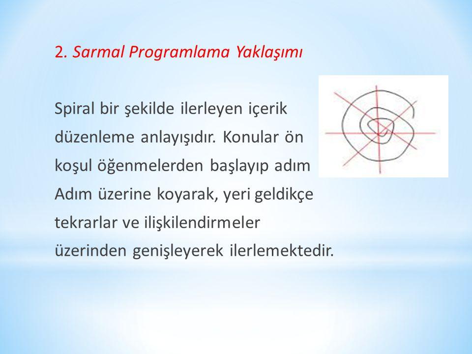 2. Sarmal Programlama Yaklaşımı Spiral bir şekilde ilerleyen içerik düzenleme anlayışıdır. Konular ön koşul öğenmelerden başlayıp adım Adım üzerine ko