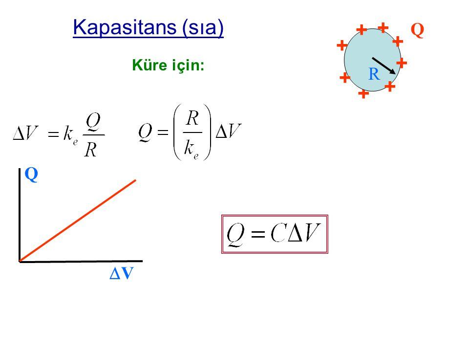 Kapasitör İki tane zıt yüklü iletken… + + + + + + + + R Q +Q -Q + + + + + + + + + + + + + + + + + + + + + _ _ _ _ _ _ _ _ _ _ _ _ _ _ _ _ _ _ _ _ _ _