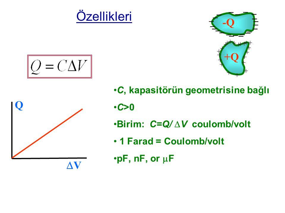 Örnek: Paralel Plakalı Kapasitör Plakaların yüzey alanı, A Aralarındaki mesafe, d +Q -Q d E