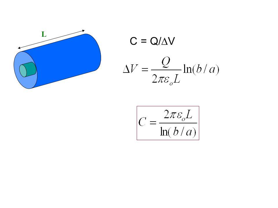 Örnek: Silindirik Kapasitör +Q dış kabuktaki yük İç kabuk yarıçap, a Dış kabuk yarıçap, b Uzunluk, L Gauss yasası kullanarak… L